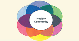 Healthy Communities Partnership